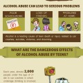 Learn the Effects of Teens Alcohol Abuse