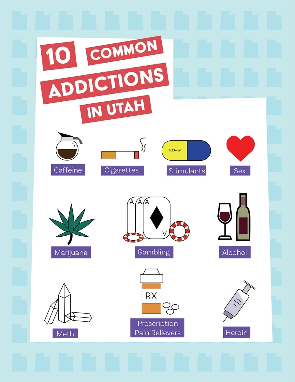 10 Most Common Addictions in Utah