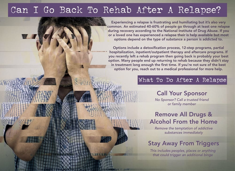 Back to Rehab After a Relapse