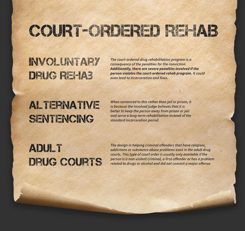 court-mandated rehab