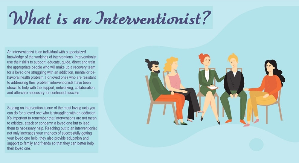 is it time to hire an interventionist